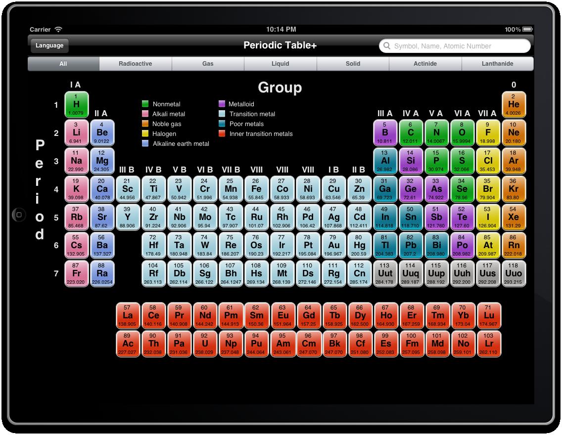 merck periodic table ipad app image collections periodic - Merck Periodic Table App